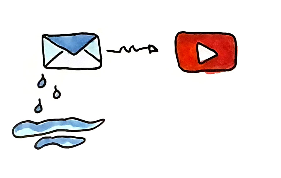 Mail YouTube
